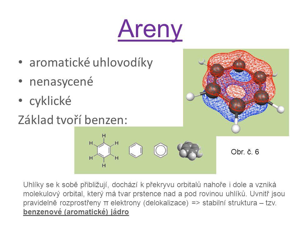 Areny aromatické uhlovodíky nenasycené cyklické Základ tvoří benzen: