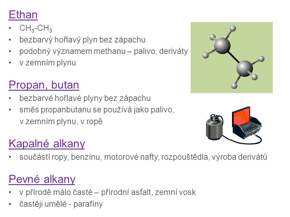 Ethan Propan, butan Kapalné alkany Pevné alkany CH3-CH3