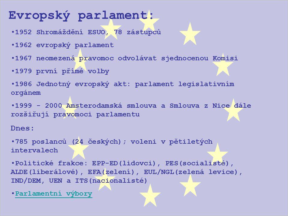 Evropský parlament: Dnes: 1952 Shromáždění ESUO, 78 zástupců