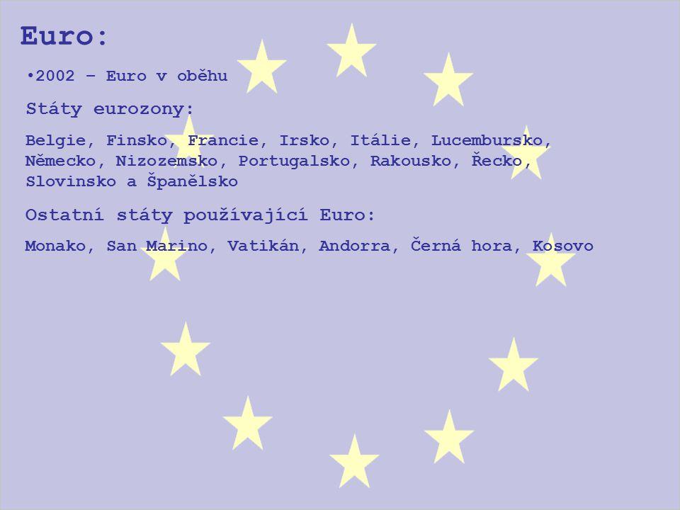 Euro: Státy eurozony: Ostatní státy používající Euro: