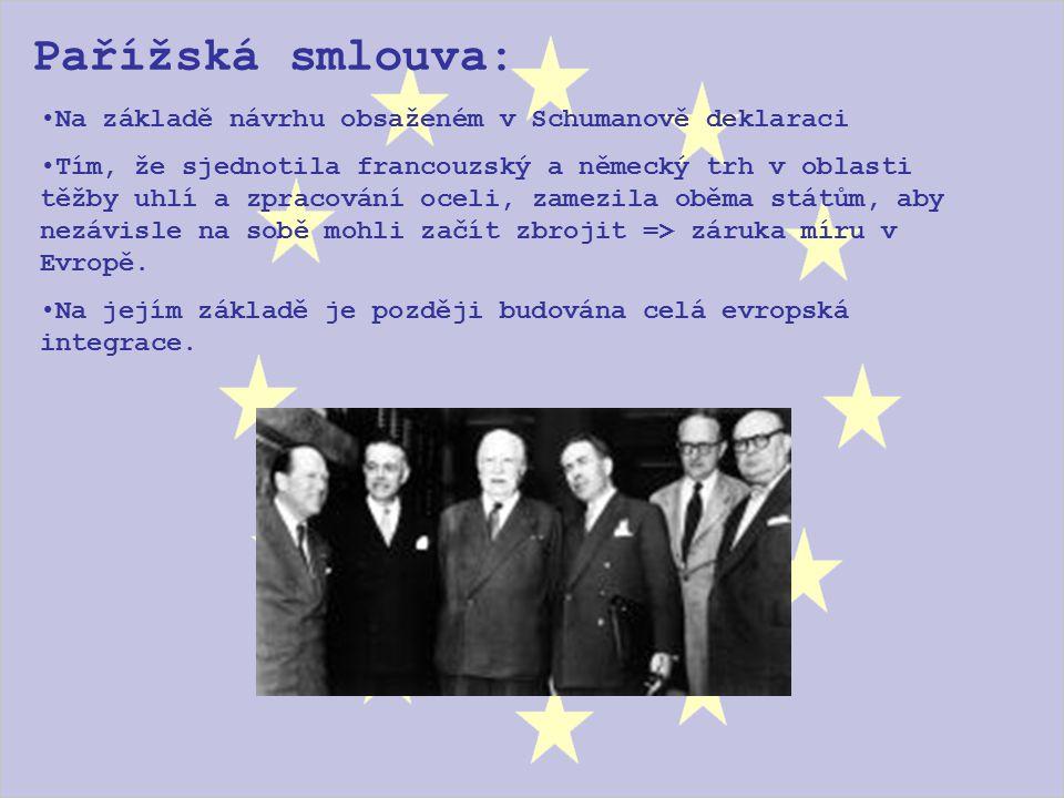 Pařížská smlouva: Na základě návrhu obsaženém v Schumanově deklaraci