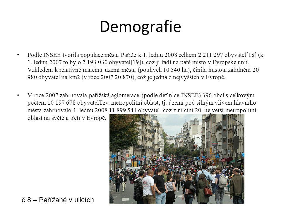 Demografie č.8 – Pařížané v ulicích