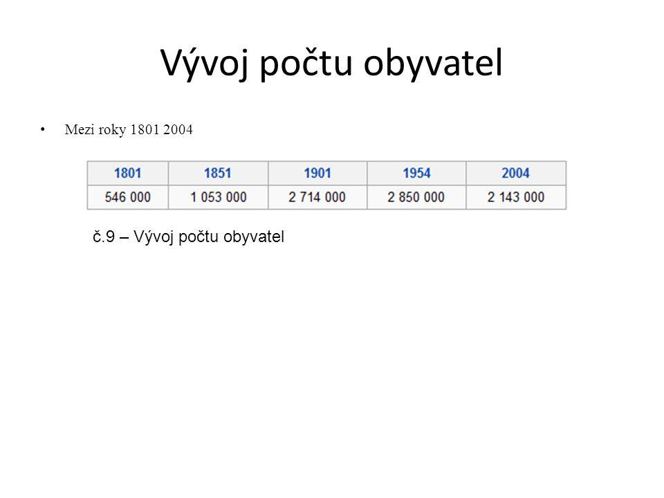 Vývoj počtu obyvatel Mezi roky 1801 2004 č.9 – Vývoj počtu obyvatel