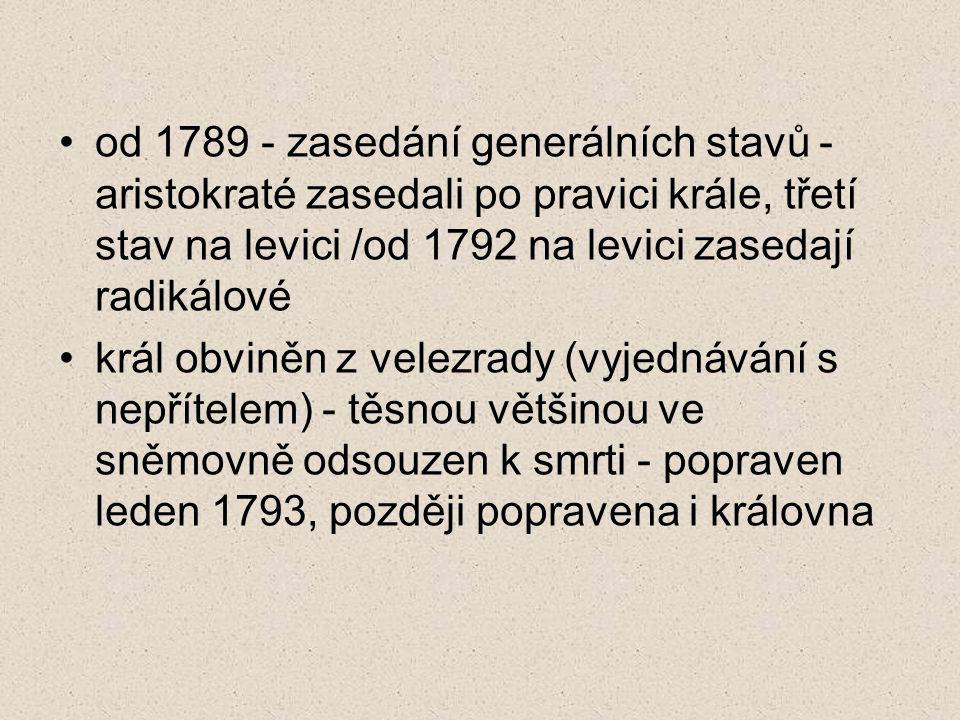 od 1789 - zasedání generálních stavů - aristokraté zasedali po pravici krále, třetí stav na levici /od 1792 na levici zasedají radikálové