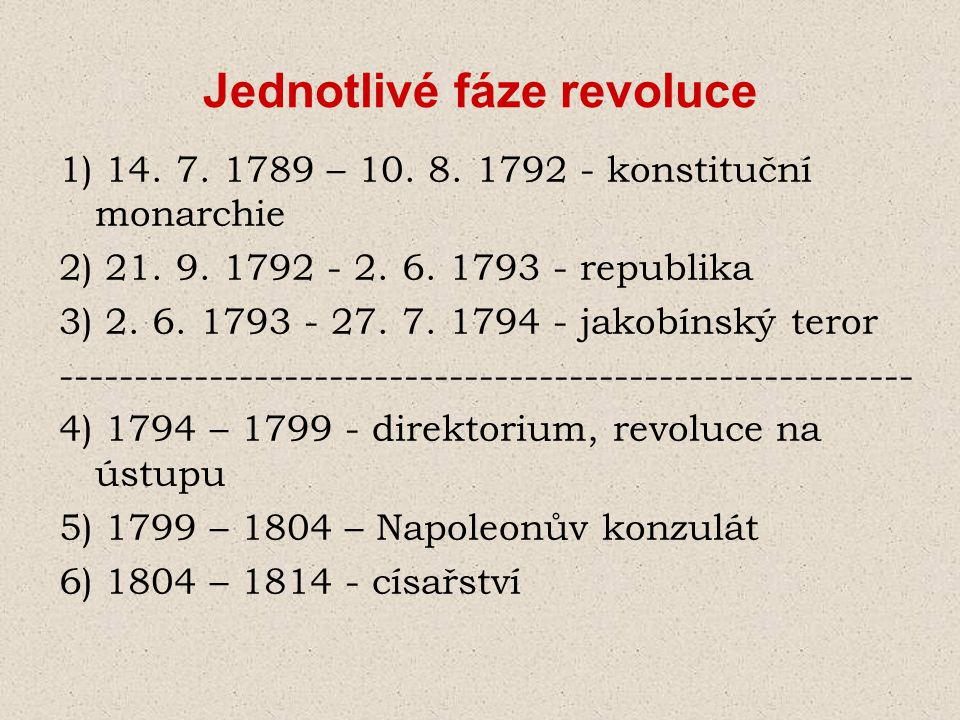 Jednotlivé fáze revoluce