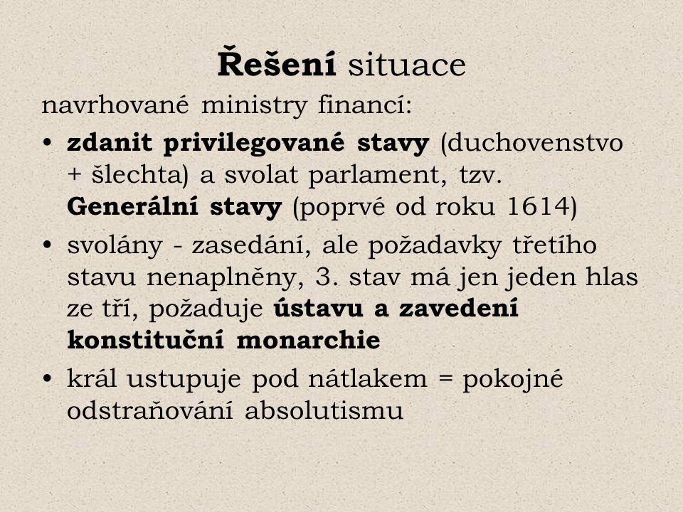 Řešení situace navrhované ministry financí: