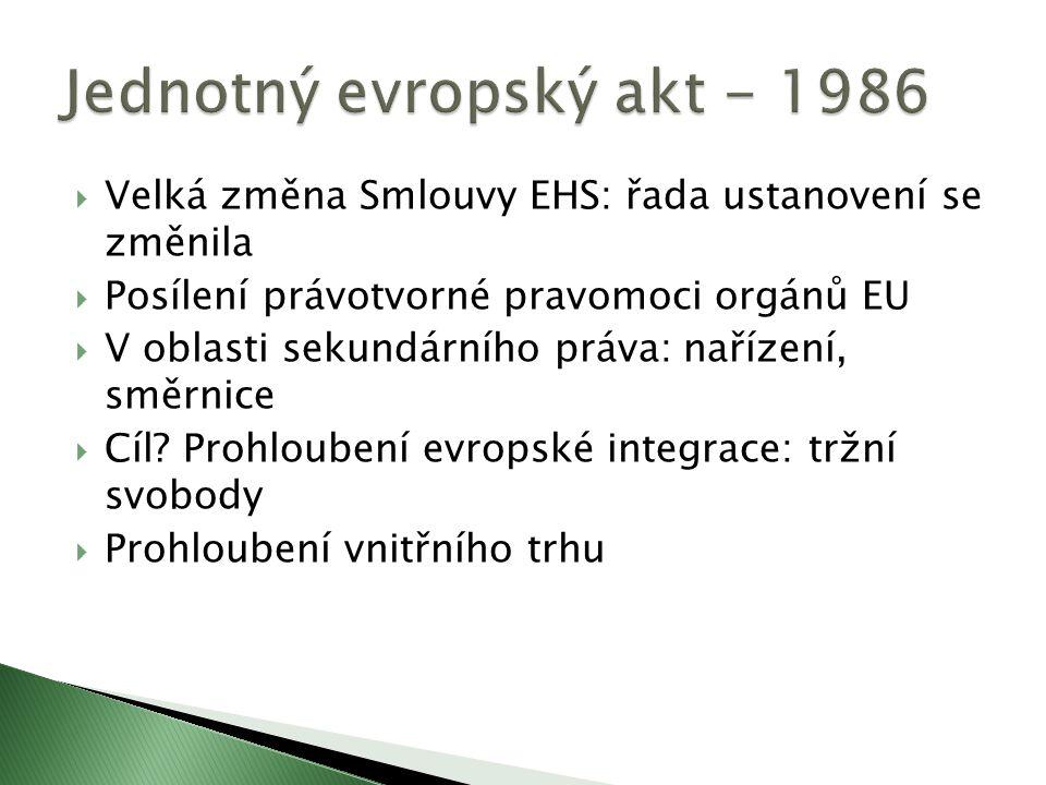 Jednotný evropský akt - 1986