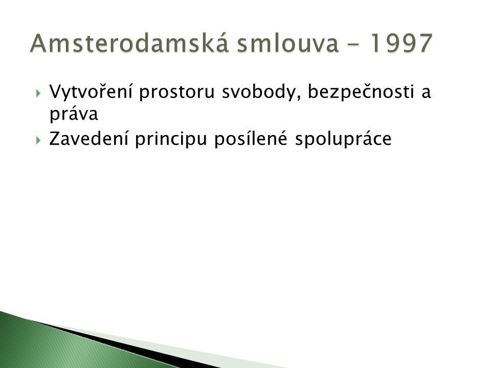Amsterodamská smlouva - 1997