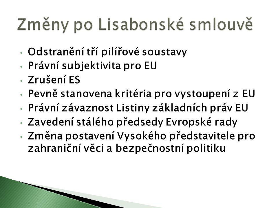 Změny po Lisabonské smlouvě