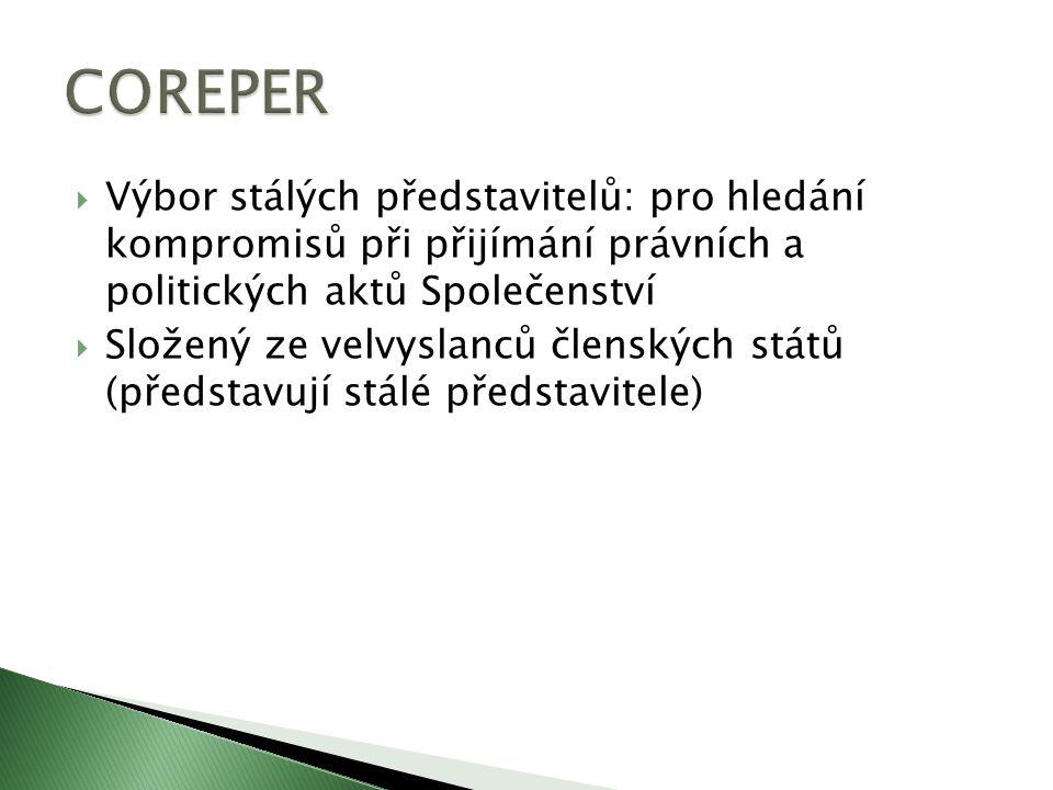 COREPER Výbor stálých představitelů: pro hledání kompromisů při přijímání právních a politických aktů Společenství.