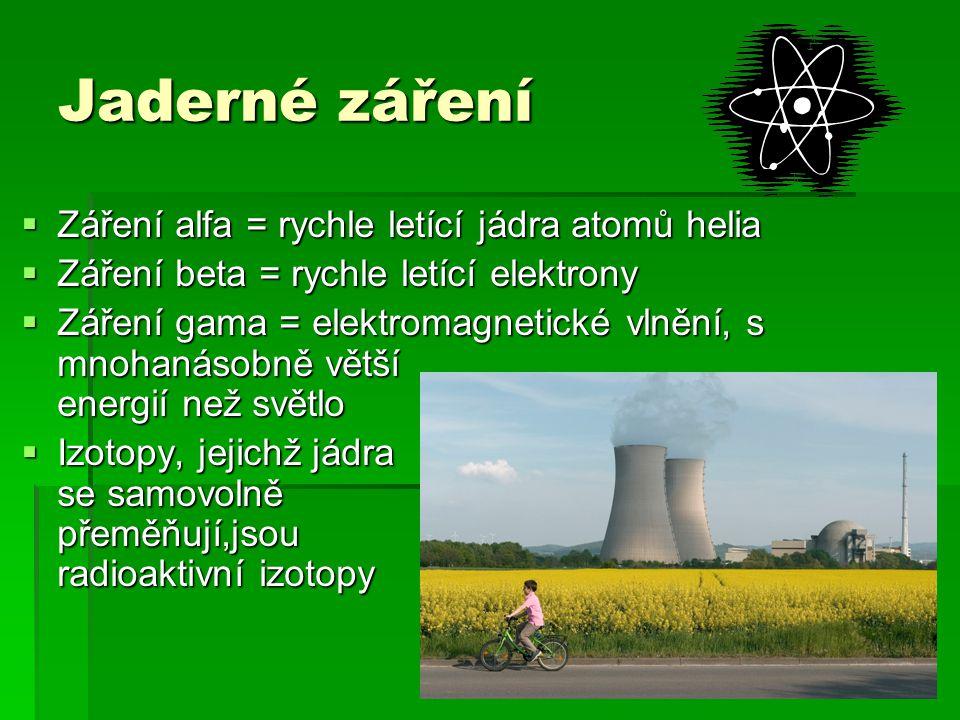 Jaderné záření Záření alfa = rychle letící jádra atomů helia