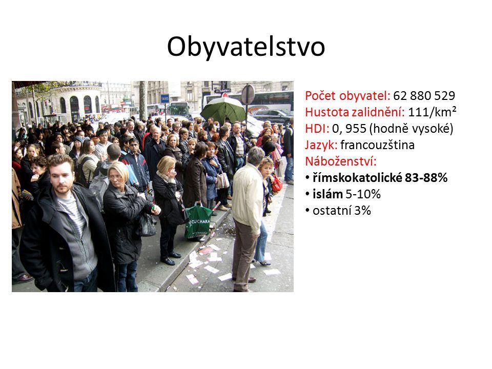 Obyvatelstvo Počet obyvatel: 62 880 529 Hustota zalidnění: 111/km²