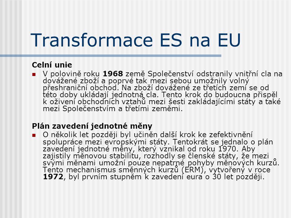 Transformace ES na EU Celní unie