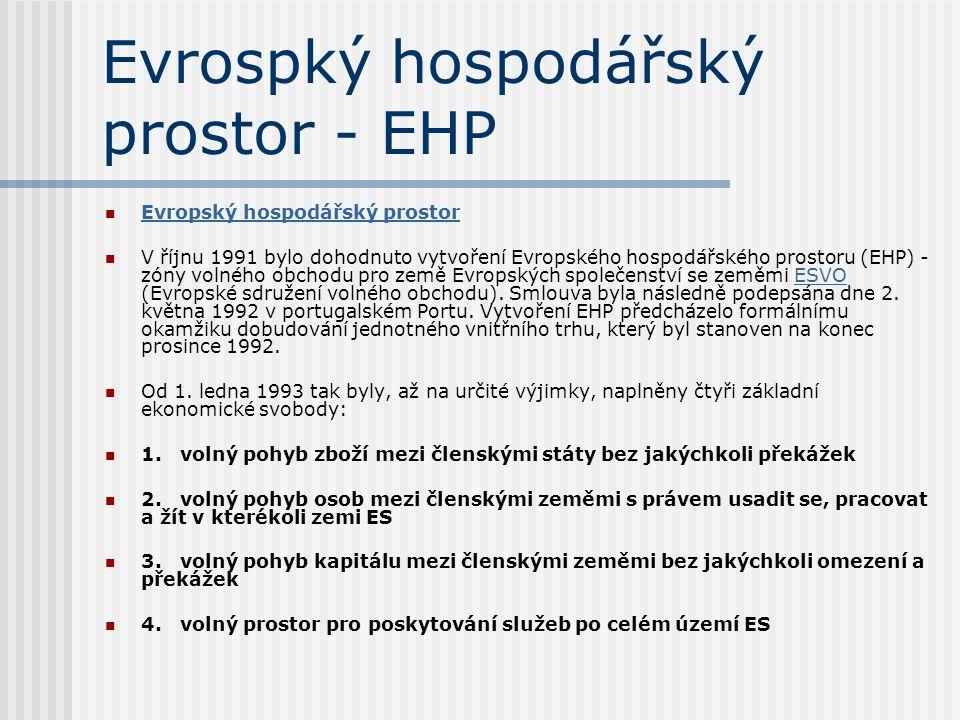 Evrospký hospodářský prostor - EHP