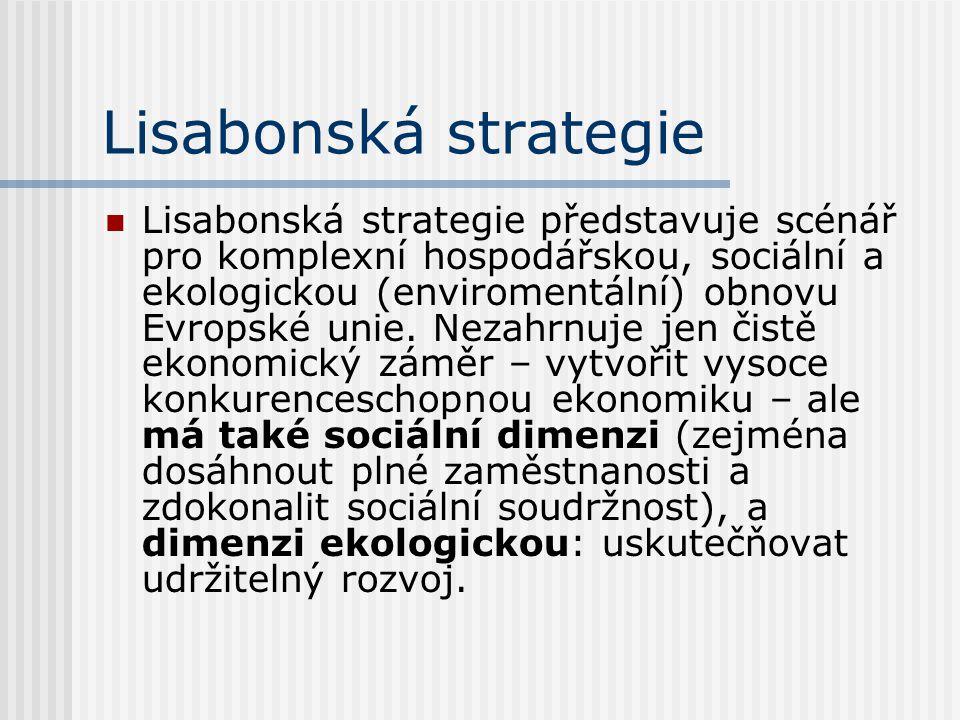 Lisabonská strategie