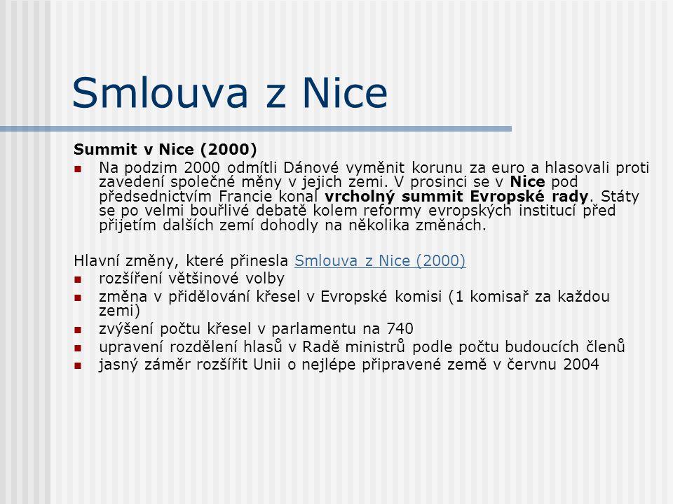 Smlouva z Nice Summit v Nice (2000)