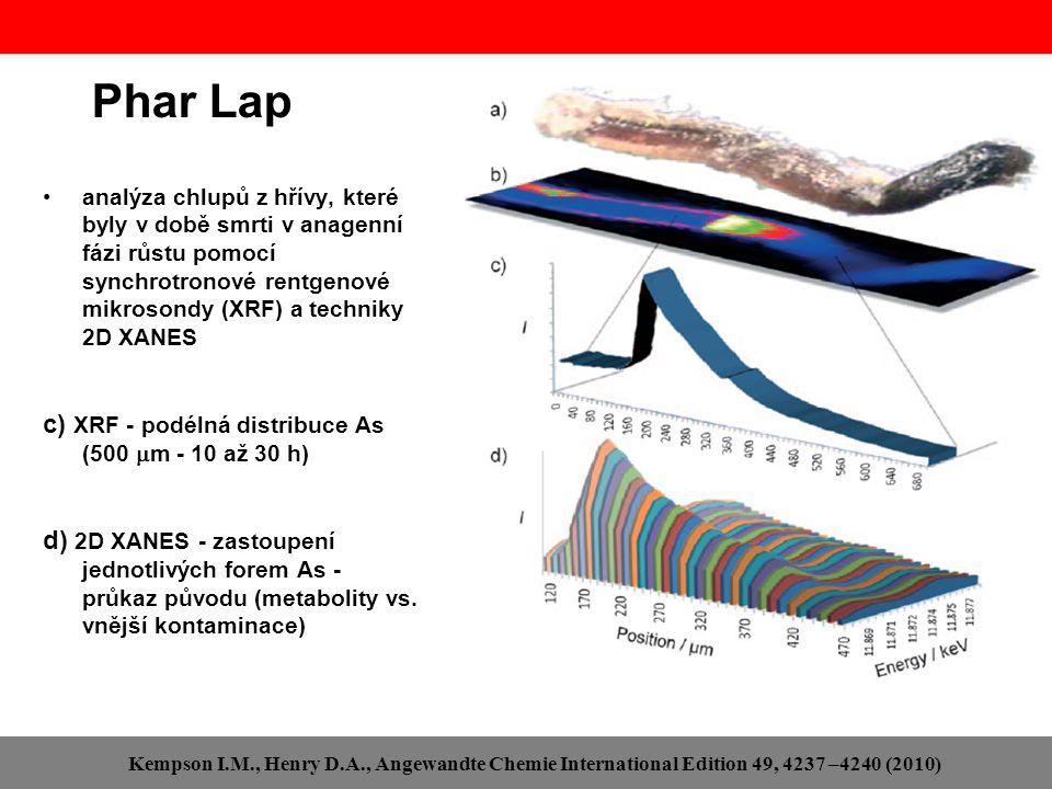 Phar Lap c) XRF - podélná distribuce As (500 m - 10 až 30 h)