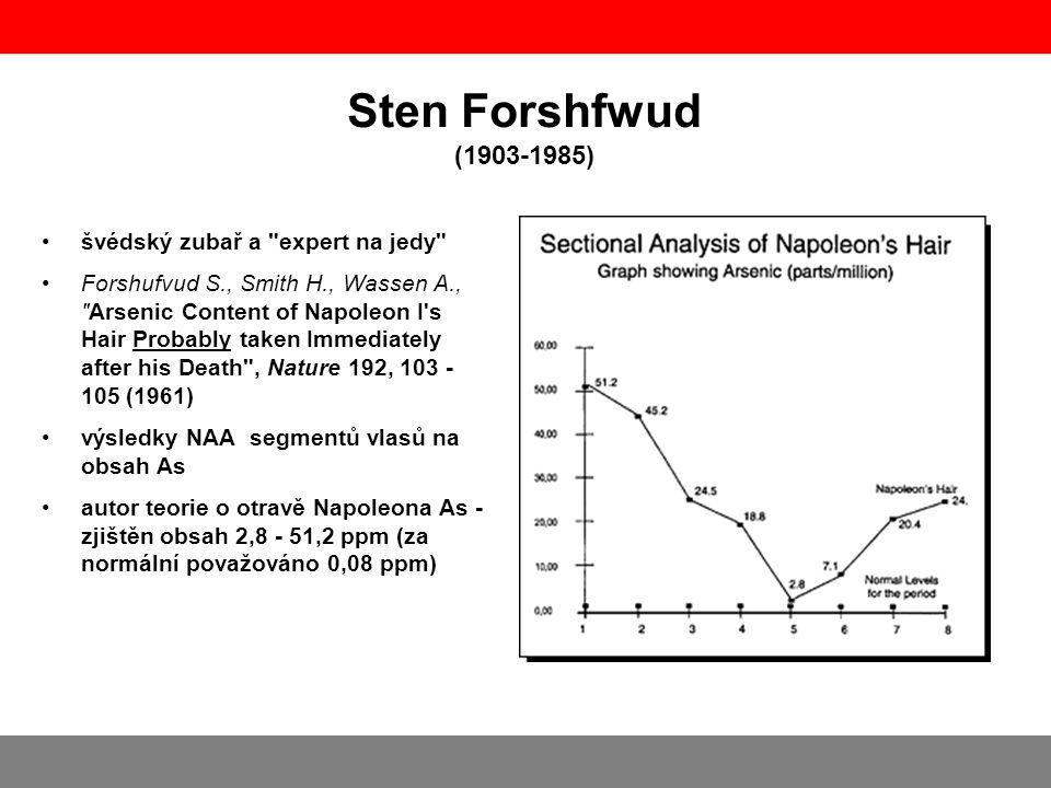 Sten Forshfwud (1903-1985) švédský zubař a expert na jedy