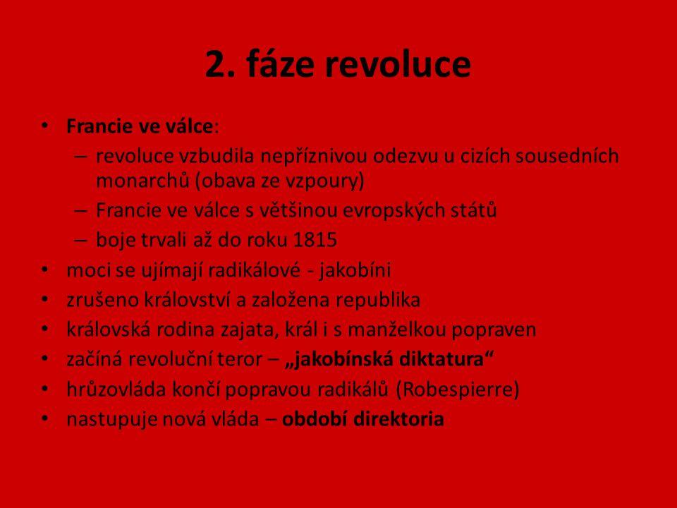 2. fáze revoluce Francie ve válce: