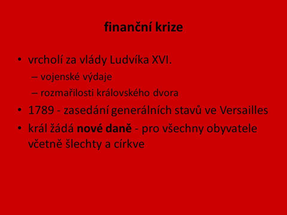 finanční krize vrcholí za vlády Ludvíka XVI.
