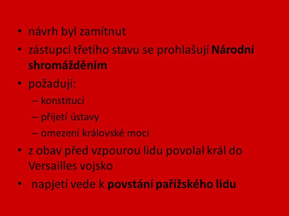 zástupci třetího stavu se prohlašují Národní shromážděním požadují: