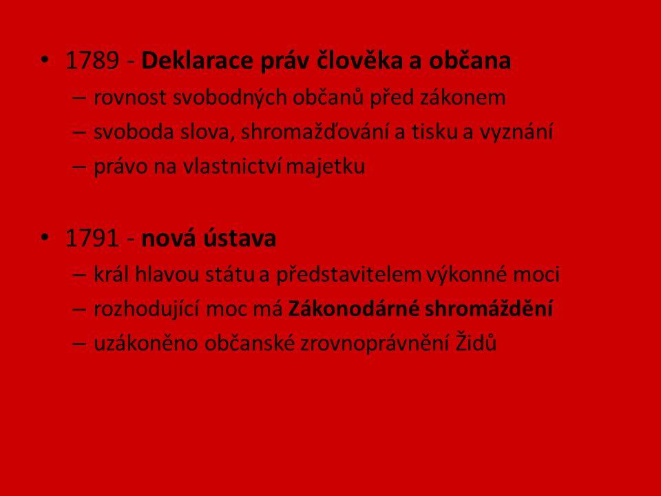 1789 - Deklarace práv člověka a občana