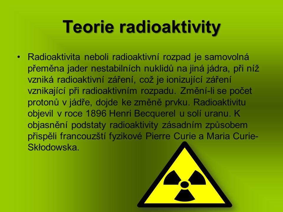Teorie radioaktivity