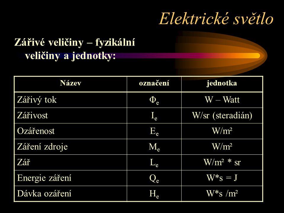 Elektrické světlo Zářivé veličiny – fyzikální veličiny a jednotky: