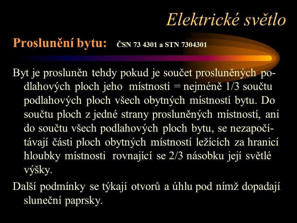 Elektrické světlo Proslunění bytu: ČSN 73 4301 a STN 7304301