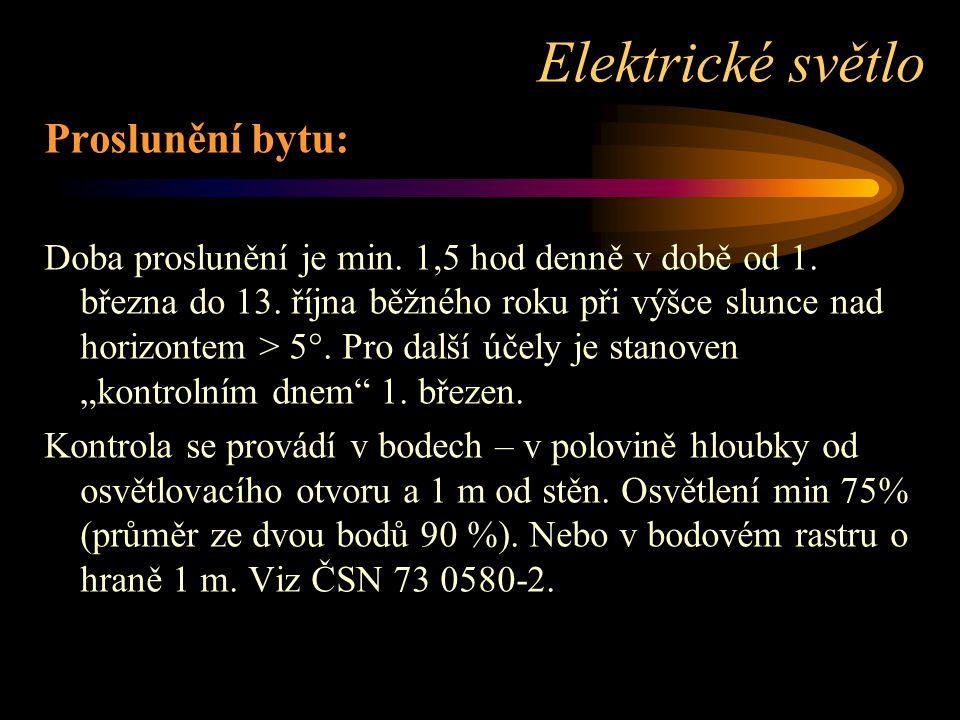 Elektrické světlo Proslunění bytu: