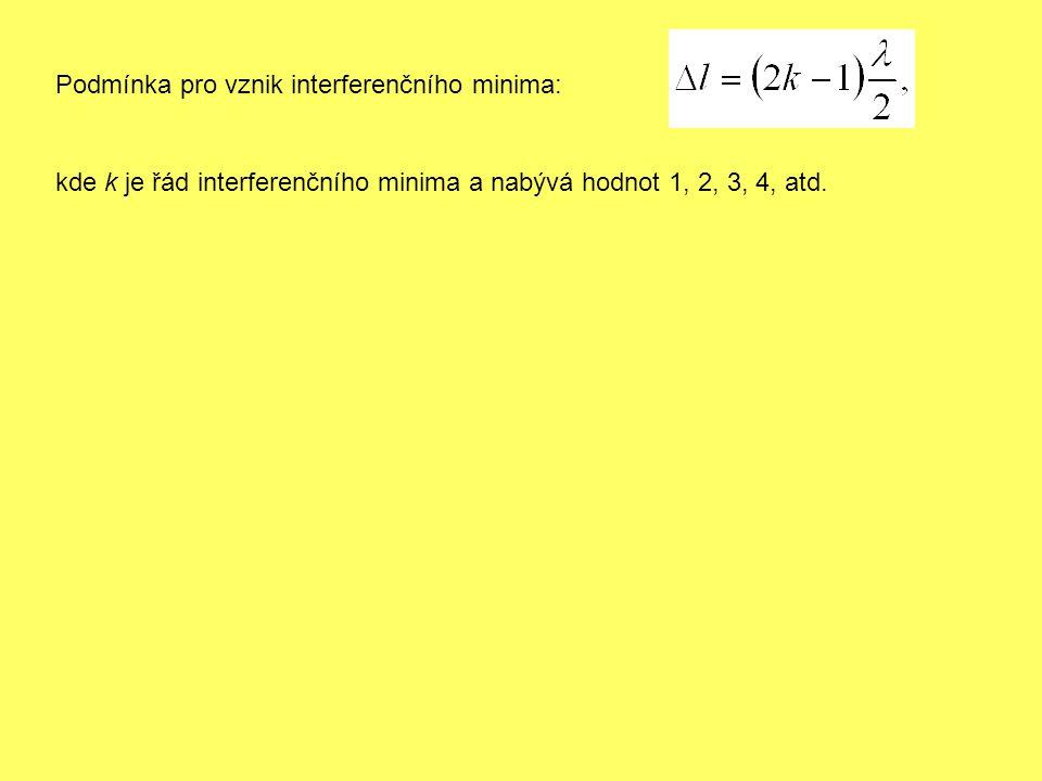 Podmínka pro vznik interferenčního minima: