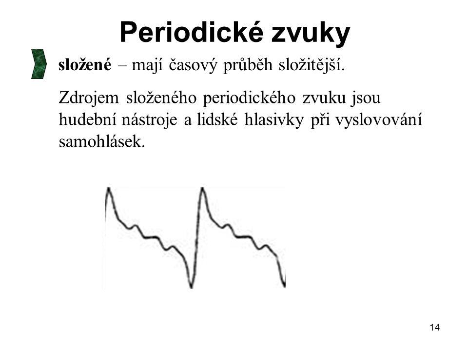 Periodické zvuky složené – mají časový průběh složitější.