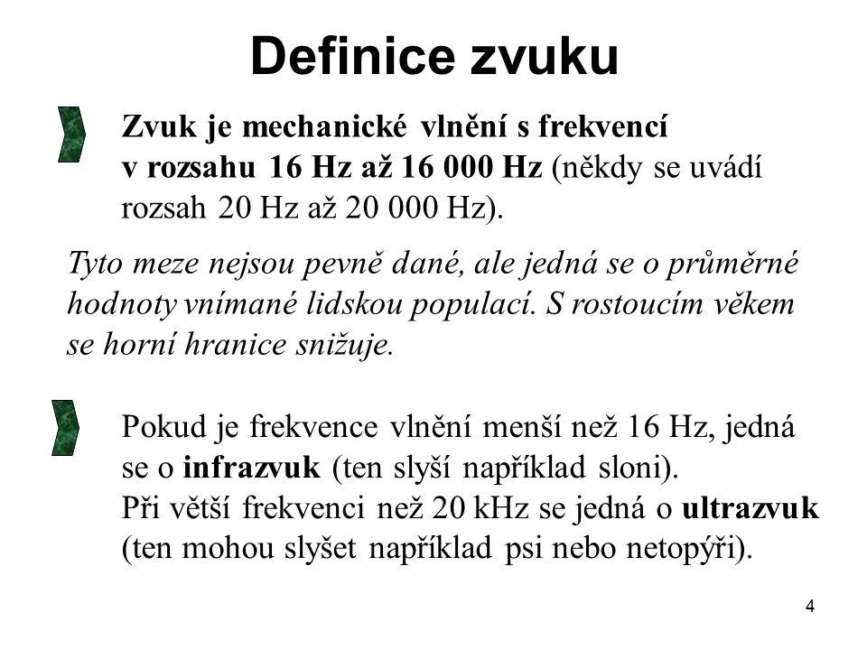 Definice zvuku Zvuk je mechanické vlnění s frekvencí v rozsahu 16 Hz až 16 000 Hz (někdy se uvádí rozsah 20 Hz až 20 000 Hz).