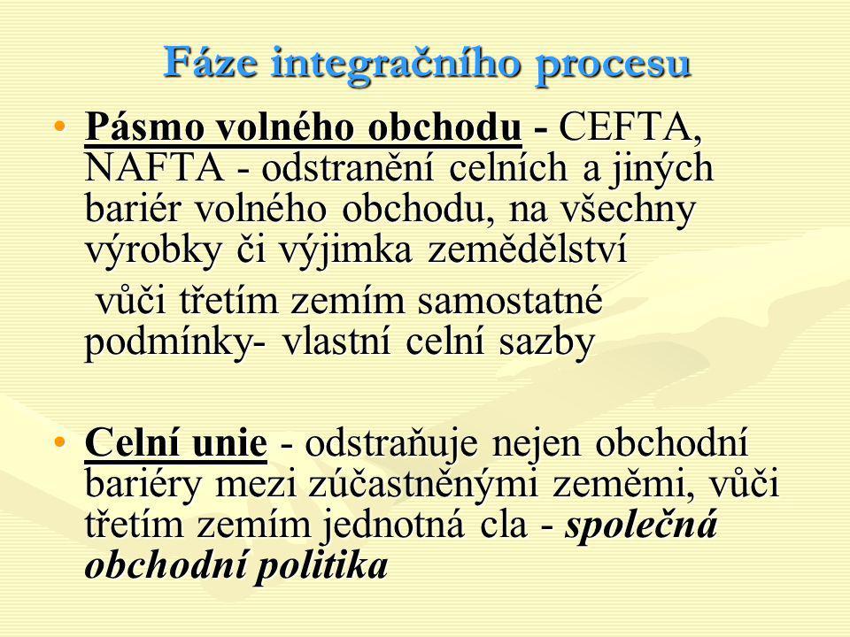 Fáze integračního procesu
