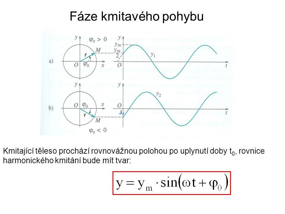 Fáze kmitavého pohybu Kmitající těleso prochází rovnovážnou polohou po uplynutí doby t0, rovnice harmonického kmitání bude mít tvar: