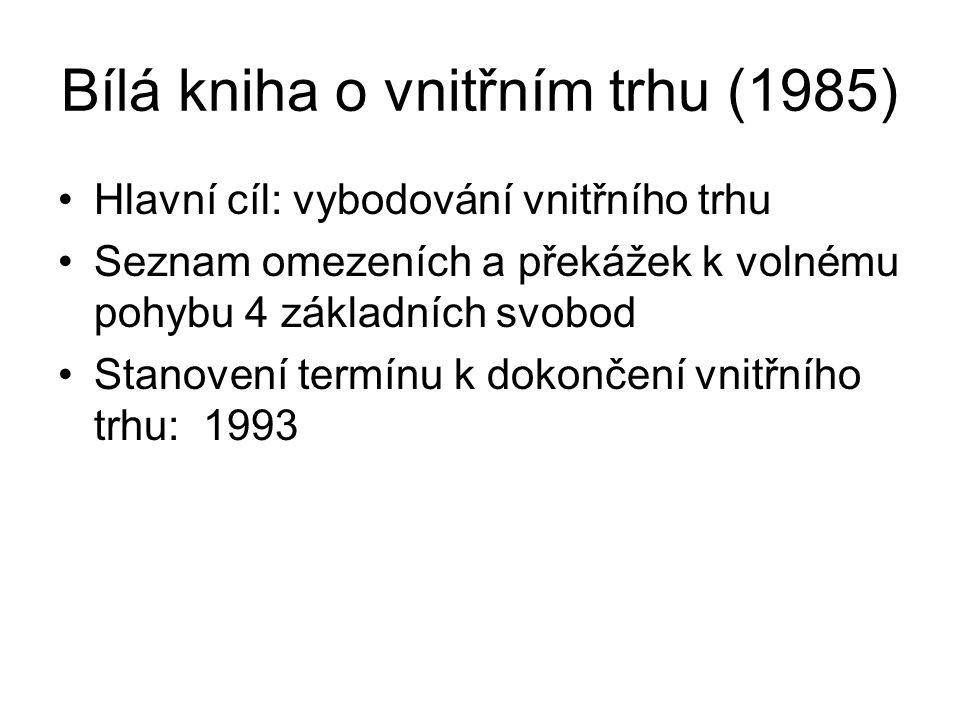 Bílá kniha o vnitřním trhu (1985)