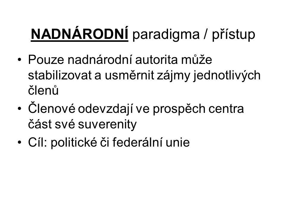 NADNÁRODNÍ paradigma / přístup