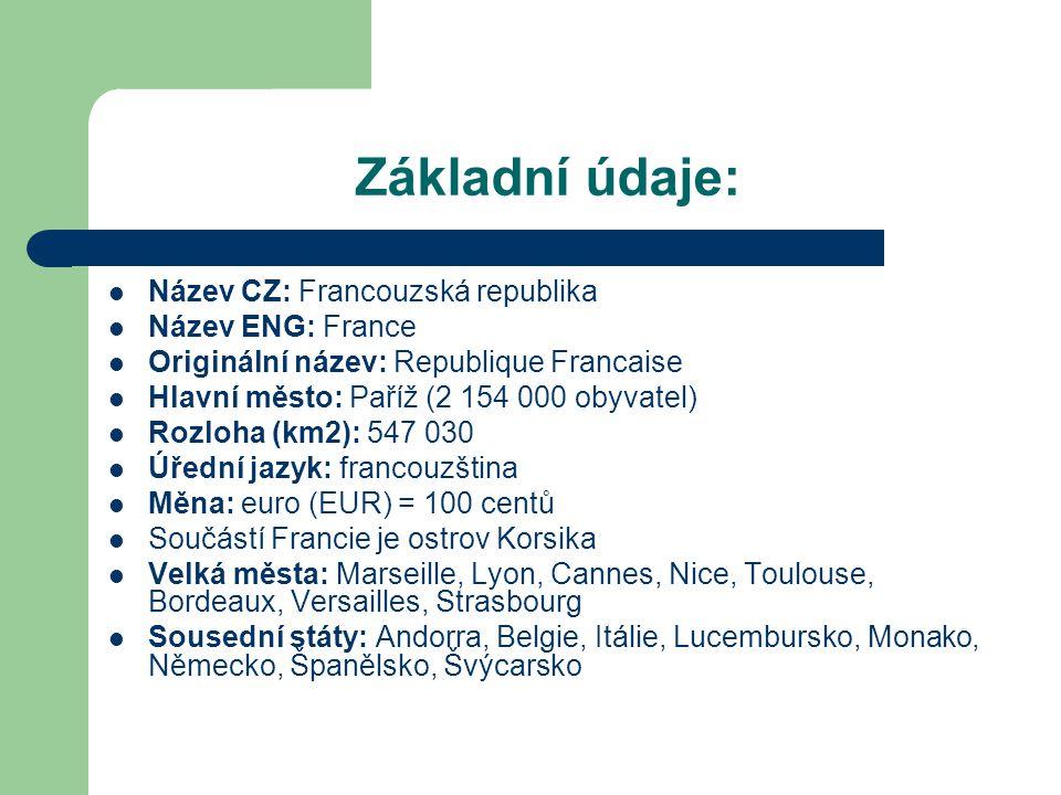 Základní údaje: Název CZ: Francouzská republika Název ENG: France