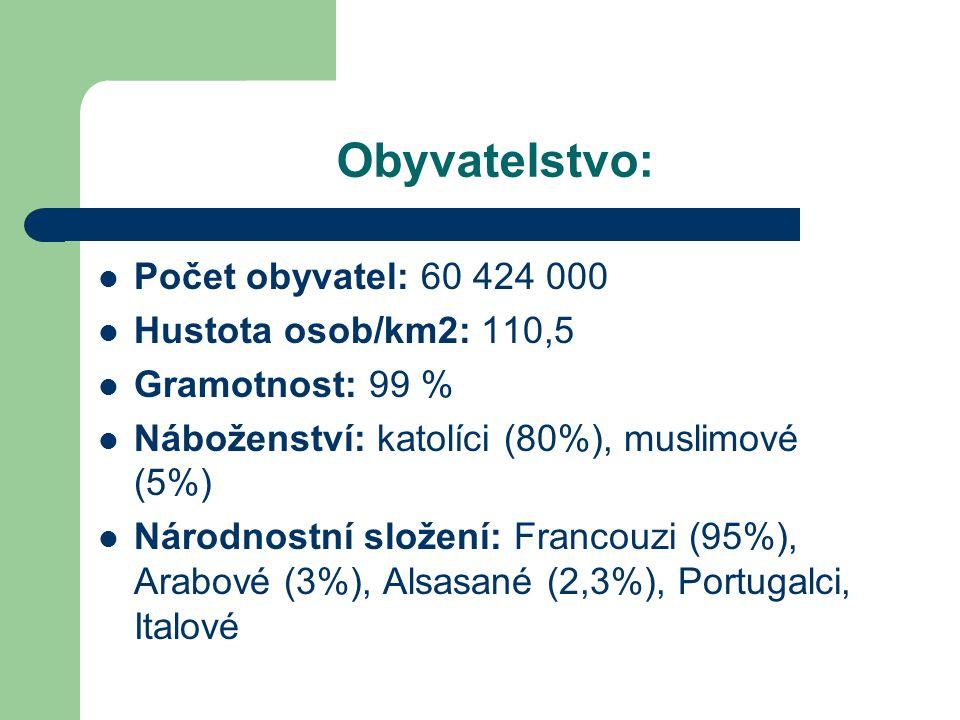 Obyvatelstvo: Počet obyvatel: 60 424 000 Hustota osob/km2: 110,5