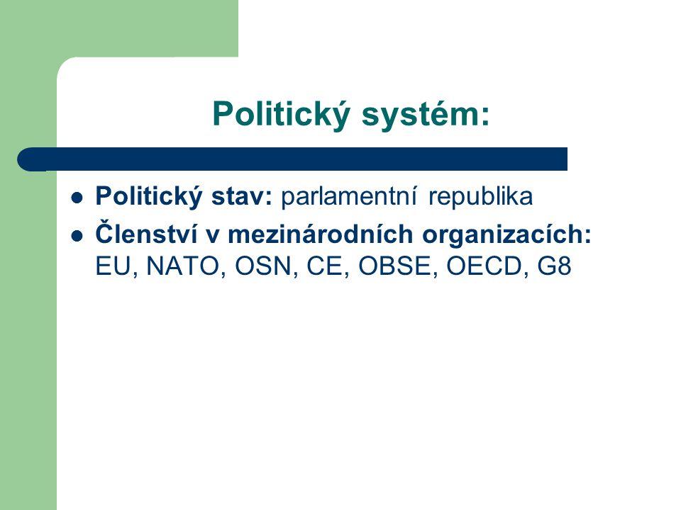 Politický systém: Politický stav: parlamentní republika