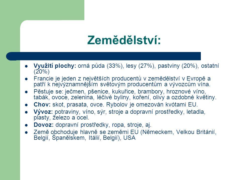 Zemědělství: Využití plochy: orná půda (33%), lesy (27%), pastviny (20%), ostatní (20%)