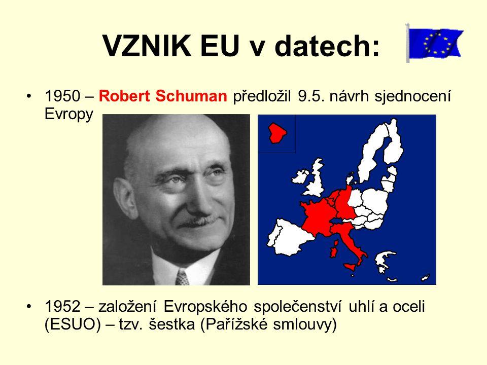 VZNIK EU v datech: 1950 – Robert Schuman předložil 9.5. návrh sjednocení Evropy.