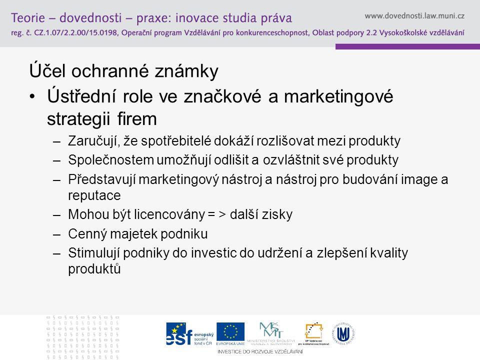 Ústřední role ve značkové a marketingové strategii firem