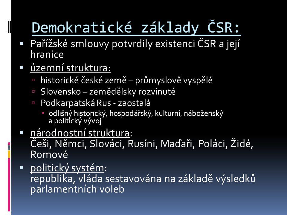 Demokratické základy ČSR:
