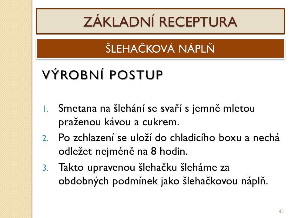 ZÁKLADNÍ RECEPTURA VÝROBNÍ POSTUP ŠLEHAČKOVÁ NÁPLŇ