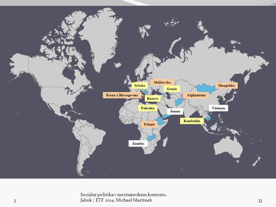 3 Sociální politika v mezinárodním kontextu. Jabok / ETF 2014. Michael Martinek