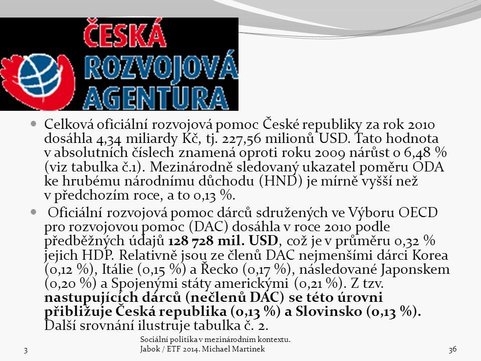 Celková oficiální rozvojová pomoc České republiky za rok 2010 dosáhla 4,34 miliardy Kč, tj. 227,56 milionů USD. Tato hodnota v absolutních číslech znamená oproti roku 2009 nárůst o 6,48 % (viz tabulka č.1). Mezinárodně sledovaný ukazatel poměru ODA ke hrubému národnímu důchodu (HND) je mírně vyšší než v předchozím roce, a to 0,13 %.