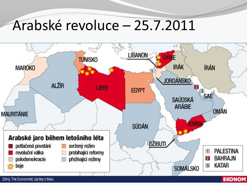 Arabské revoluce – 25.7.2011 2 Sociální politika III. Jabok, ETF, 2010. Michael Martinek
