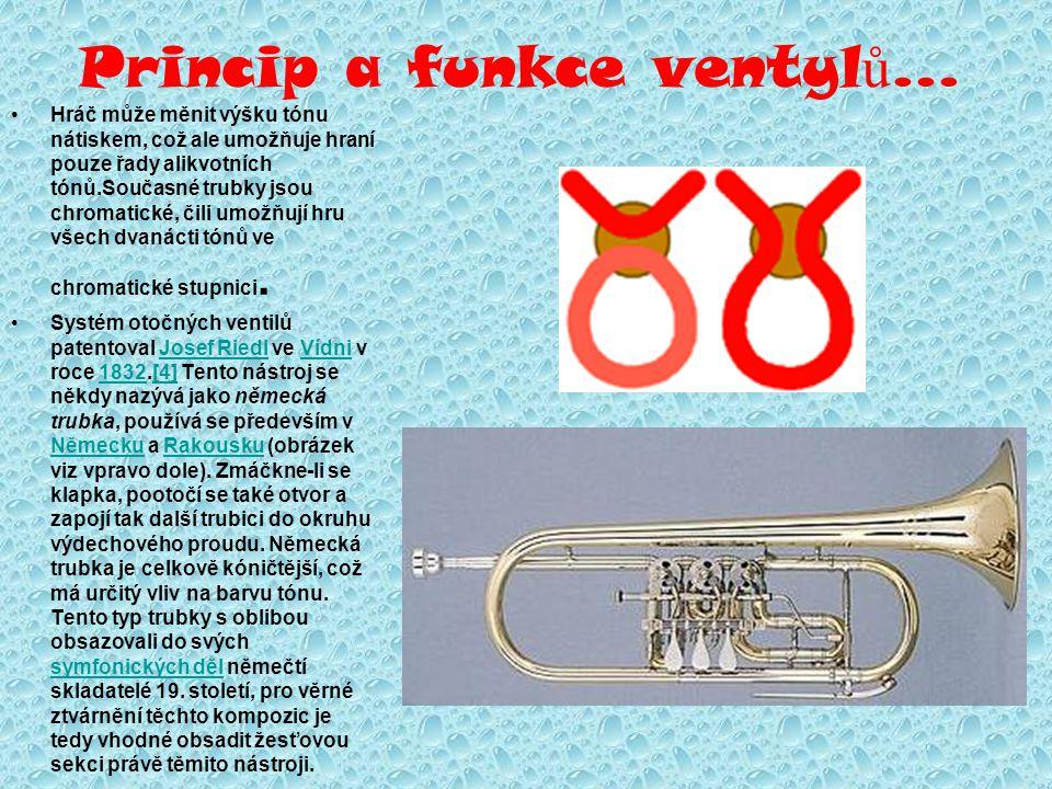 Princip a funkce ventylů...