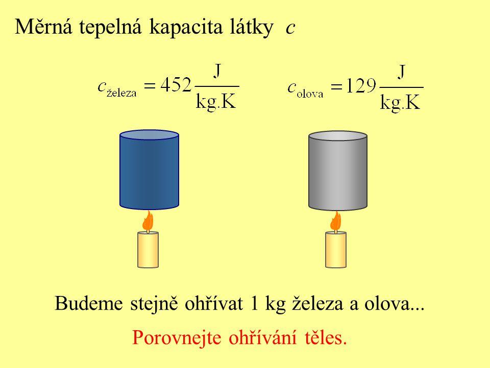 Měrná tepelná kapacita látky c